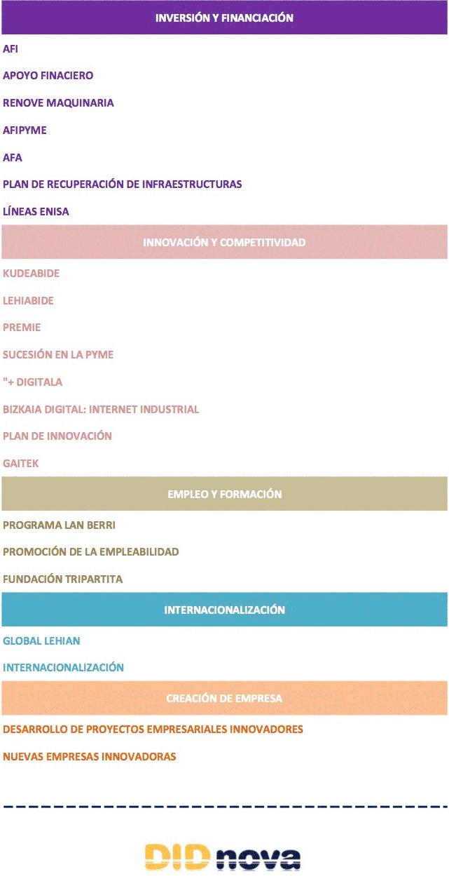 Gehilan 2000 subvenciones 2015